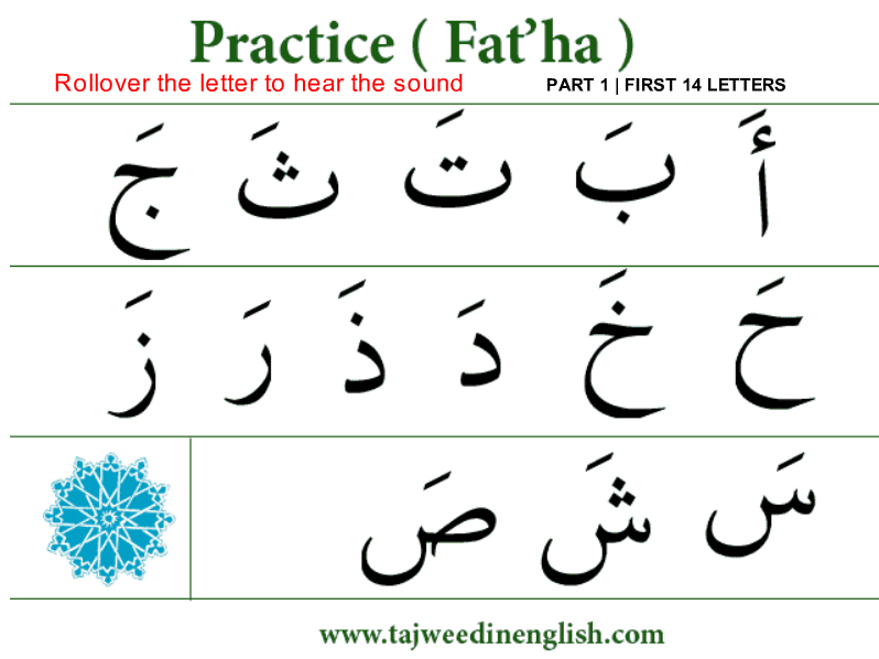 tajweedinenglish Tajweed in English